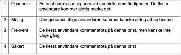 riskbaserad test 6